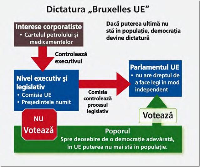 75592970-Bruxelles-UE-operează-in-afara-principiilor-de-bază-ale-democrației_page2_image5