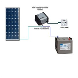 Kit-fotovoltaic-complet-90W-77
