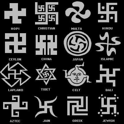 Cea mai veche scriere din lume, pastrata in painea vlahilor. Svastica – simbol tanatic principal al vlahilor. Swastika_overview
