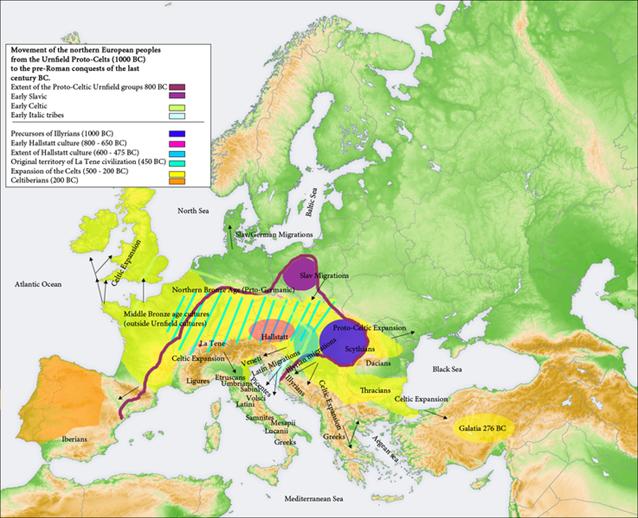 celtsmigrations