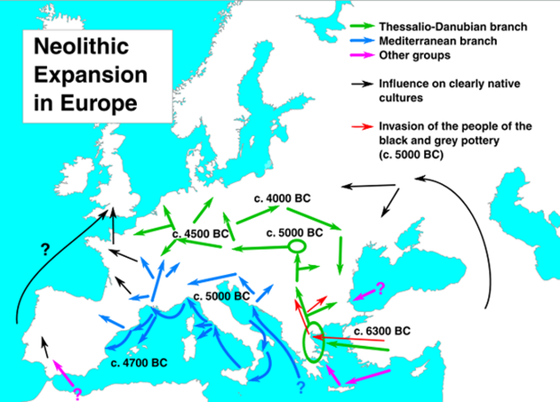 neolithic expansion