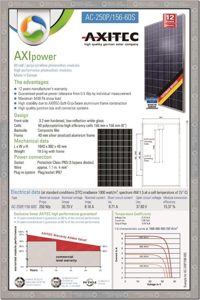 2015_German_Brand_New_AXITEC_AXIpower_250