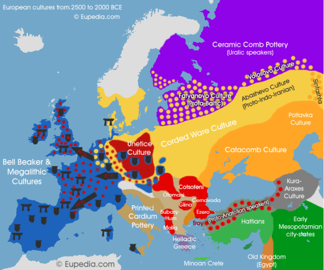 early_middle_bronze_europe