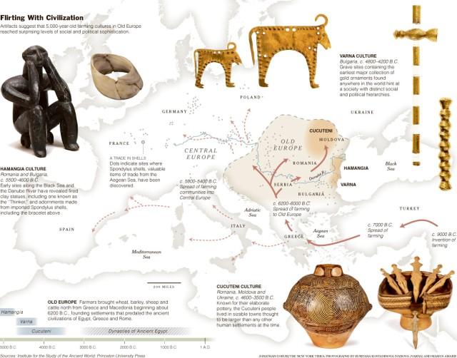 Civilizatia-a-inceput-la-poalele-Carpatilor
